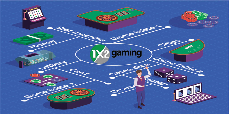 1X2 Gaming Online Casinos