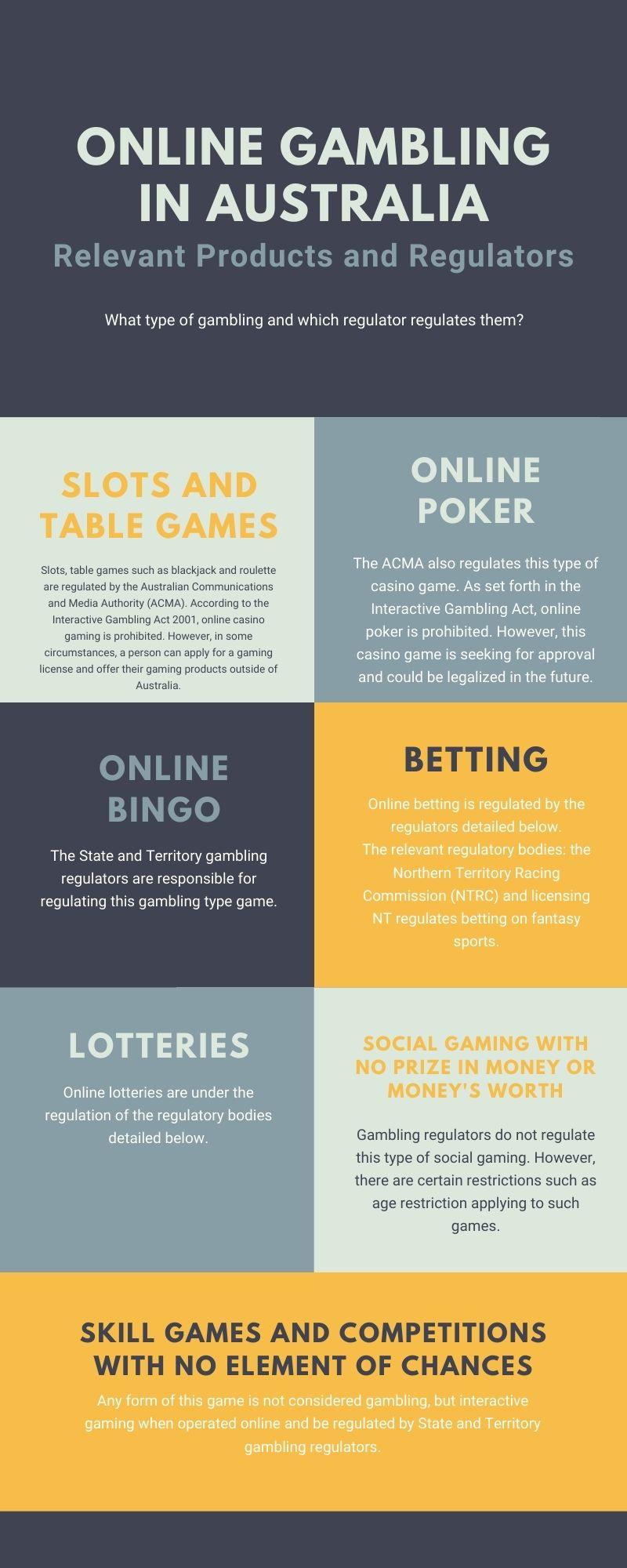 online-gambling-australia