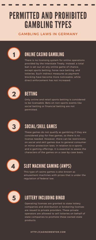 german gambling laws