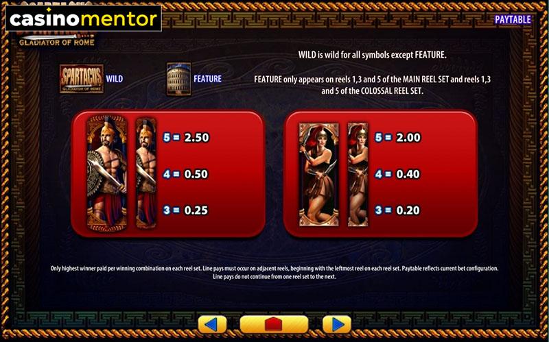 U S Casino No Deposit Bonus Mmhji Slot